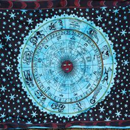 Väggbonad horoskop figurer